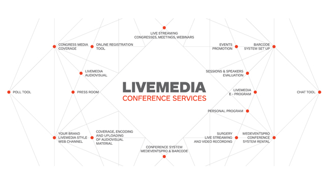 News | Livemedia Conference Services