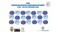 Draw European Deaf Basketball Championships