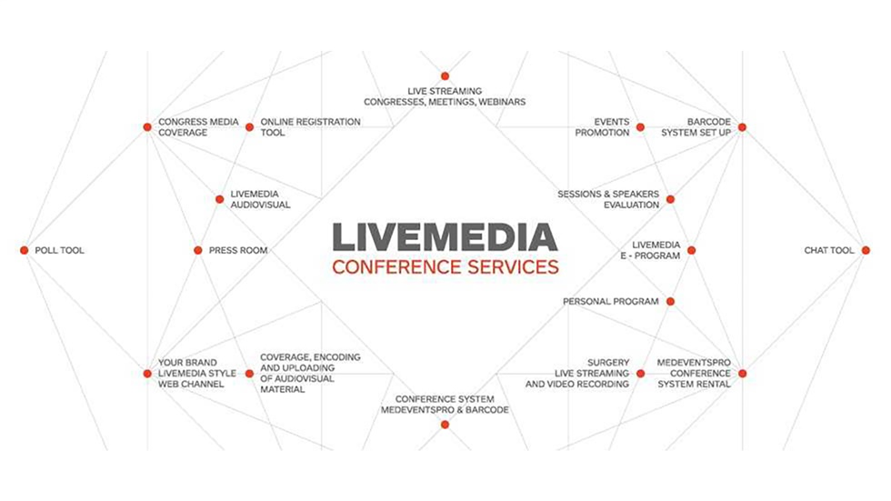 Livemedia Conference Services