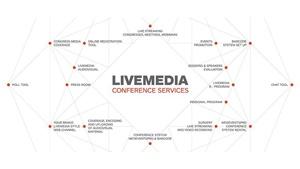 Livemedia Conference Services