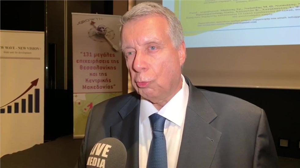 Νίκος Φιλίππου -  Επιχειρηματίας  320 Μεγάλες Επιχειρήσεις και...