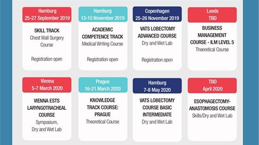 Courses | European Society of Thoracic Surgeons